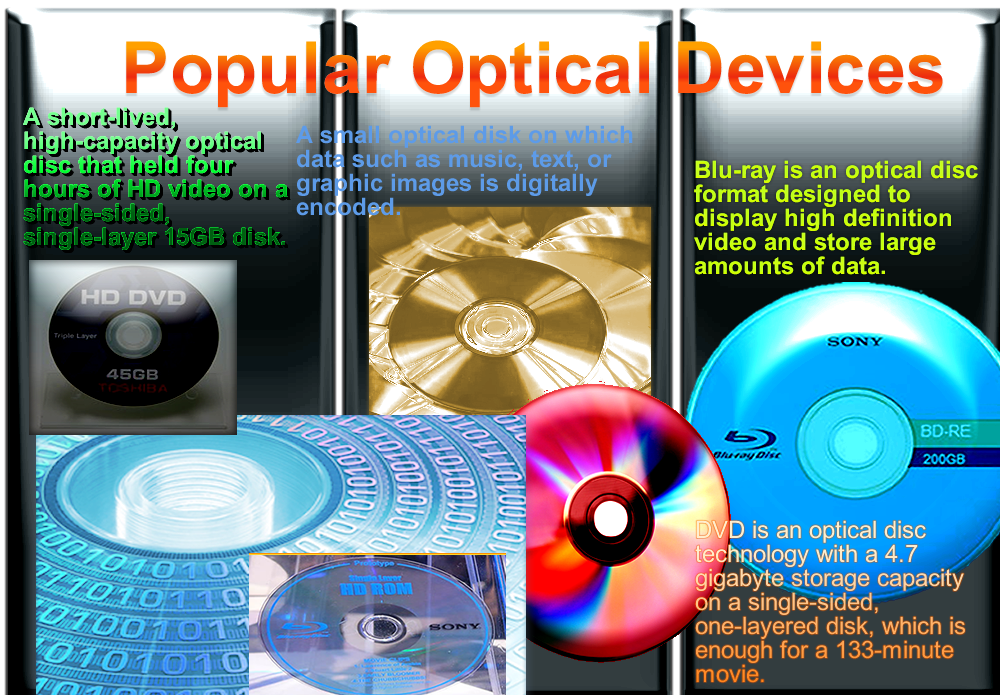 how optical storage works Dvd (digital video disc) is a technology based on optical data storage similar to compact disc (cd) optical data storage is a method of storing digital information (1's and 0's) by using light to.